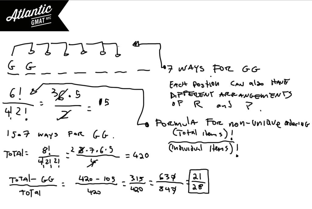 GMAT Sample Question Problem Solving Combinatorics Solution Diagram
