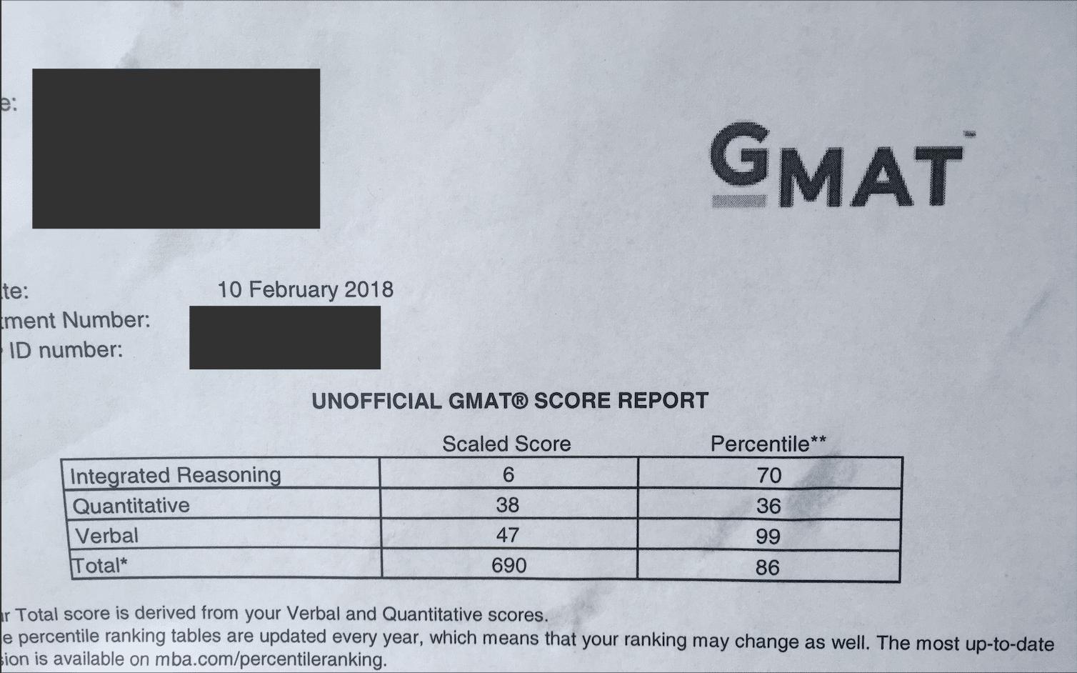 Average GMAT 550 to 690 Score Report